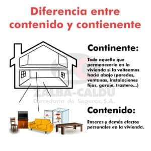 Diferencia_entre_continente_y_contenido