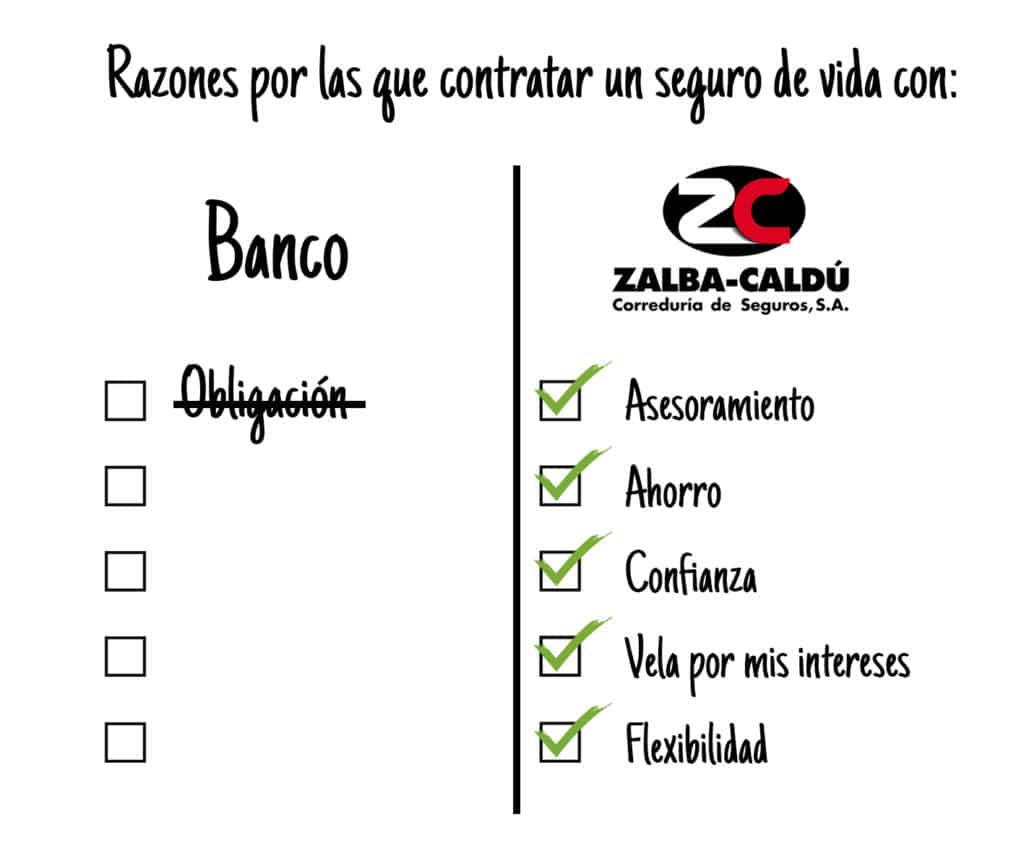 Seguro_de_vida_con_el_banco