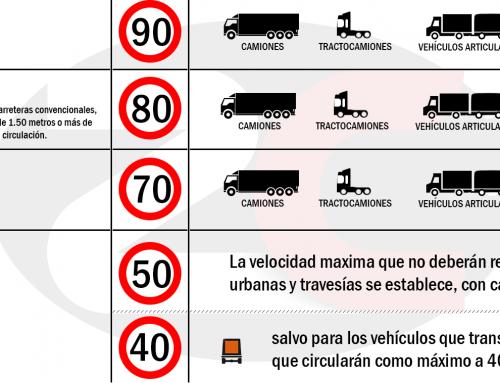 Campaña especial de vigilancia a vehículos de mercancías
